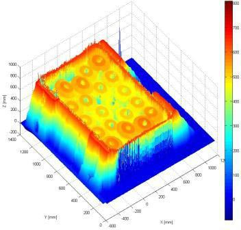 3D height image determined by VMT Laser Technology